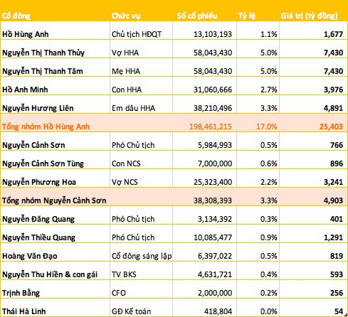 Đừng quên tuần mới có hơn 1,3 tỷ cổ phiếu chào sàn chứng khoán - Ảnh 2.