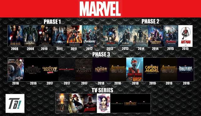 [Case study] Thành công của Avengers: Infinity War và 4 bài học từ Marvel cho thương hiệu của bạn - Ảnh 9.