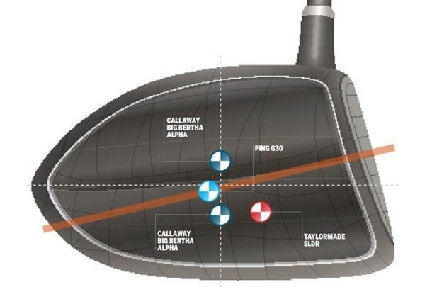 8 thuật ngữ kỹ thuật hữu ích mà golfer chuyên nghiệp cũng bị bối rối - Ảnh 2.