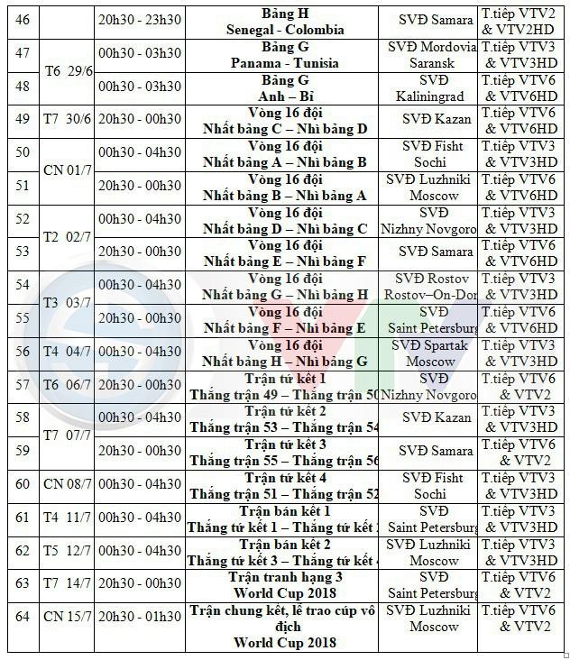 Chi tiết lịch phát sóng 64 trận đấu World Cup 2018 trên các kênh VTV - Ảnh 4.