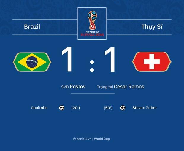 Neymar nhạt nhòa, Brazil bị Thụy Sĩ cầm chân đầy tiếc nuối - Ảnh 1.