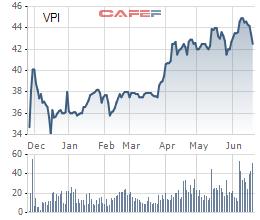 Đừng quên dành tiền cho tuần mới, có hơn 200 triệu cổ phiếu lên sàn - Ảnh 3.