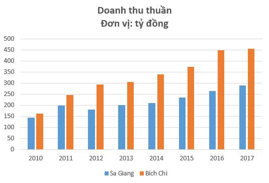 Đưa phồng tôm Việt Nam đi khắp năm châu bốn bể, doanh nghiệp Đồng Tháp thu về tiền tỷ mỗi ngày - Ảnh 1.