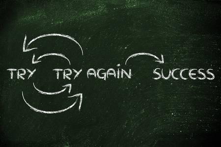 9 sai lầm luôn gặp ở kẻ thất bại: Nếu không thay đổi được quá nửa trong số này, bạn đừng mơ tới thành công - Ảnh 4.