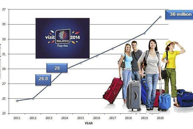 [Case Study] Malaysia - Truly Asia: Chiến dịch marketing đỉnh cao của người Mã Lai, đến châu Á chỉ cần thăm Malaysia là đủ! - Ảnh 4.
