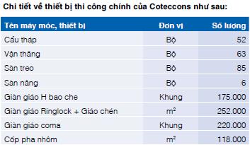 Thế chủ động của Coteccons - Ảnh 2.
