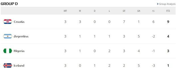 50 sắc thái của Lionel Messi trong trận thắng kịch tính Nigeria - Ảnh 17.