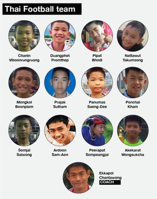 Clip: 18 ngày thần kỳ giải cứu đội bóng mắc kẹt ở Thái Lan - Ảnh 2.