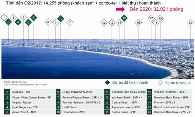 Đất ven biển Đà Nẵng giá 300 triệu đồng/m2, một năm tăng gấp đôi - Ảnh 1.