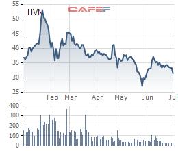 Tỷ giá VND/USD tăng, những doanh nghiệp nào như ngồi trên lửa? - Ảnh 1.