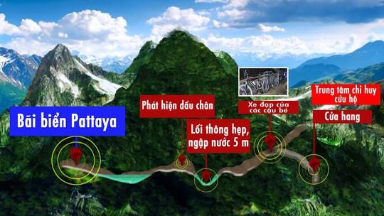 Thái Lan: Đưa đội bóng ra khỏi hang rất khó, tiếp tế thực phẩm đủ dùng 4 tháng - Ảnh 3.