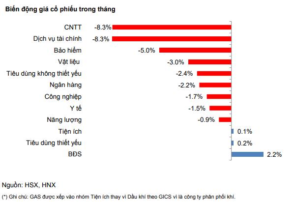 VCSC: Chứng khoán Việt Nam đã hấp dẫn với nhà đầu tư dài hạn - Ảnh 2.