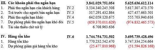 Bán heo, bán đất, bán con… Hùng Vương (HVG) đã có lãi trở lại, quý 3/2018 đạt 30 tỷ đồng lãi ròng hợp nhất - Ảnh 4.