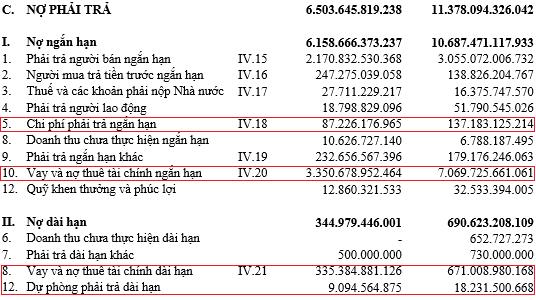 Bán heo, bán đất, bán con… Hùng Vương (HVG) đã có lãi trở lại, quý 3/2018 đạt 30 tỷ đồng lãi ròng hợp nhất - Ảnh 2.