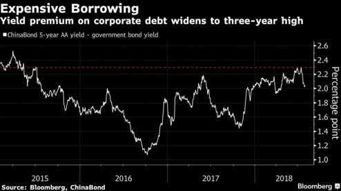 Ngân hàng trung ương Trung Quốc thúc đẩy cho vay - Ảnh 3.