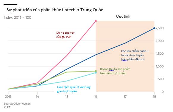 Ra đường có thể quên ví chứ không được phép quên điện thoại di động, giới trẻ và Tencent cùng Alibaba đang dẫn dắt cuộc cách mạng không tiền mặt bùng nổ ở Trung Quốc - Ảnh 4.