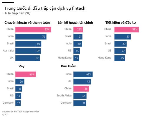 Ra đường có thể quên ví chứ không được phép quên điện thoại di động, giới trẻ và Tencent cùng Alibaba đang dẫn dắt cuộc cách mạng không tiền mặt bùng nổ ở Trung Quốc - Ảnh 3.