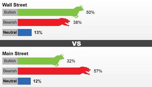 Giá vàng tuần tới tiếp tục giảm theo lộ trình tăng lãi suất của FED? - Ảnh 1.