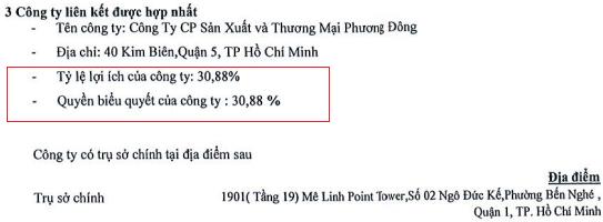 An Dương Thảo Điền (HAR): Lợi nhuận quý 2 sụt giảm mạnh, đầu tư 214 tỷ đồng vào Xà bông Cô Ba - Ảnh 3.