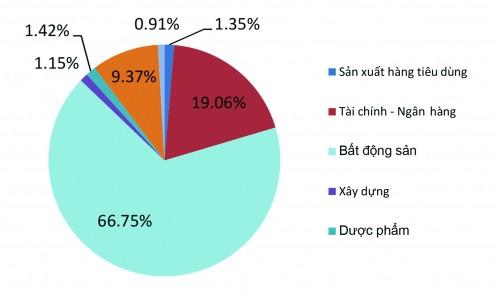 M&A lĩnh vực ngân hàng: Tăng quy mô và nâng cao sức cạnh tranh - Ảnh 1.