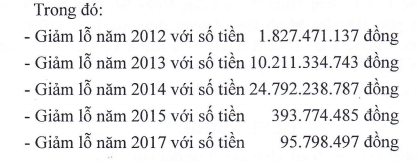 Infoodco (IFC) bị truy thu và phạt hơn 9 tỷ đồng tiền thuế - Ảnh 1.