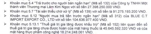 Infoodco (IFC) bị truy thu và phạt hơn 9 tỷ đồng tiền thuế - Ảnh 2.