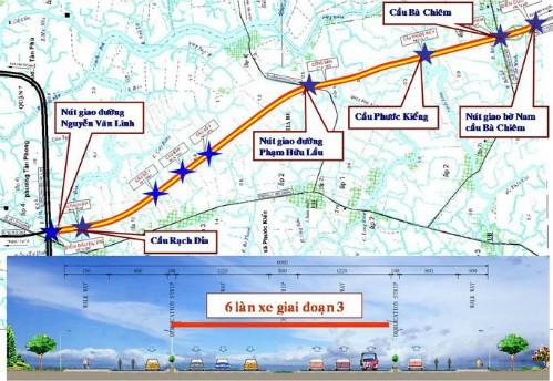 TP.HCM làm đường 8.500 tỷ ở khu Nam, đại gia địa ốc muốn đổi lấy 1.300ha đất tại Hiệp Phước - Ảnh 1.