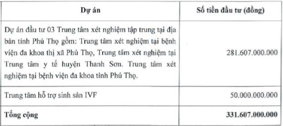 Mối quan hệ JVC – AMV – SRA: Trăn trở từ người trong cuộc - Ảnh 1.
