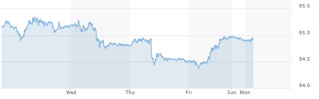 USD ngân hàng lại bật tăng mạnh - Ảnh 1.