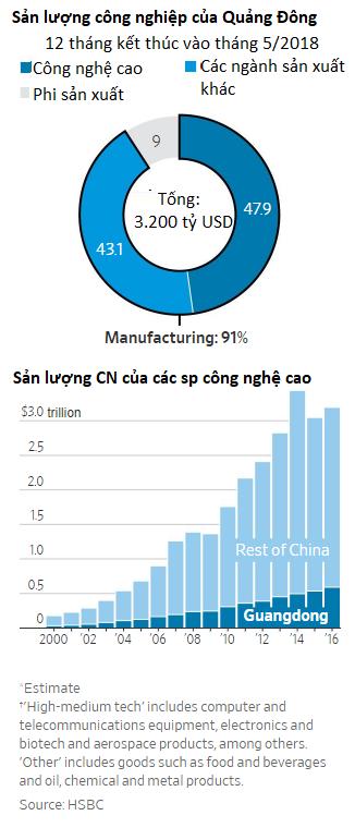 Hệ lụy không ngờ của chiến tranh thương mại: Thuế quan đang giúp gia tăng khả năng cạnh tranh của các công ty Trung Quốc! - Ảnh 2.