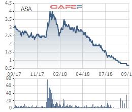Thêm 17 cổ phiếu vừa bị đưa vào diện bị cảnh báo, kiểm soát, thậm chí tạm ngừng giao dịch - Ảnh 2.