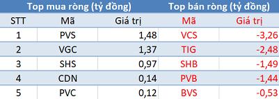 Phiên 24/9: HDB được khối ngoại mua ròng phiên thứ 8 liên tiếp, tiền ngoại ồ ạt quay lại thị trường chứng khoán Việt - Ảnh 2.