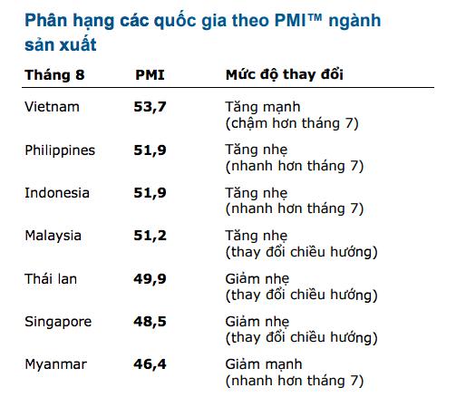Xuất hiện lo ngại về dòng chảy thương mại quốc tế bắt đầu ảnh hưởng đến công ty Việt Nam - Ảnh 1.