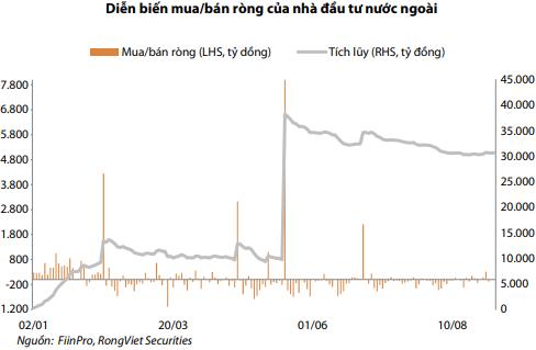 Thị trường đang đón nhiều thông tin bất lợi, VN-Index khó đạt mốc 1.000 điểm - Ảnh 1.