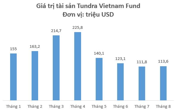 Loại trừ nhóm Vingroup, khối ngoại vẫn đang mua ròng mạnh trên TTCK Việt Nam - Ảnh 2.