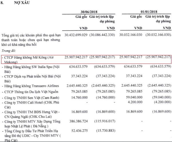 Tổng Công ty Cảng hàng không (ACV) sắp chi 2.000 tỷ trả cổ tức, tỷ lệ 9% - Ảnh 2.