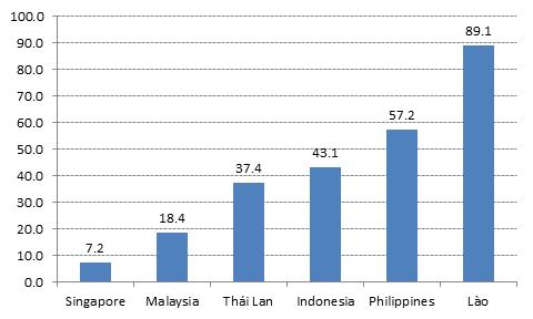 Năng suất lao động Việt Nam: Các nhà kinh tế mô tả bức tranh trung thực đến đâu? - Ảnh 1.