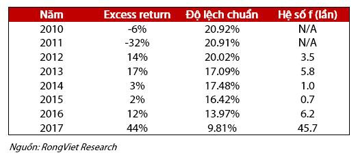 Dự thảo sửa đổi về cho vay margin: Thực tế, CTCK có những sản phẩm để đẩy tỷ lệ 1:1 lên mức cao hơn - Ảnh 2.