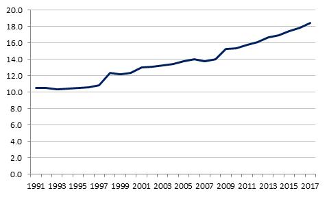 Năng suất lao động Việt Nam: Các nhà kinh tế mô tả bức tranh trung thực đến đâu? - Ảnh 3.