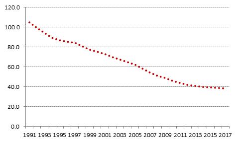 Năng suất lao động Việt Nam: Các nhà kinh tế mô tả bức tranh trung thực đến đâu? - Ảnh 4.