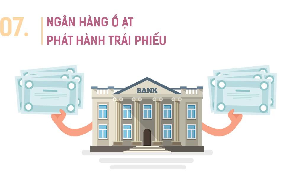 10 sự kiện nổi bật nhất ngành ngân hàng 2018 - Ảnh 8.