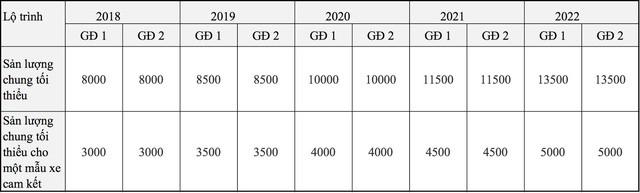 Mitsubishi Xpander sẽ lắp ráp tại Việt Nam: Rẻ hơn và hút khách của Toyota Innova - Ảnh 3.