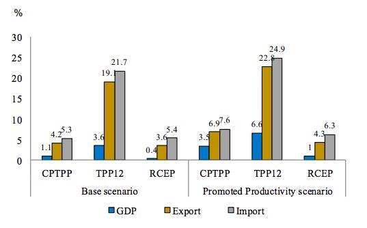 Kinh tế Việt Nam có thể trụ vững trước những rủi ro mang tính toàn cầu? - Ảnh 5.