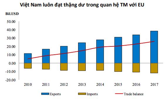 Kinh tế Việt Nam có thể trụ vững trước những rủi ro mang tính toàn cầu? - Ảnh 11.