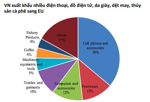 Kinh tế Việt Nam có thể trụ vững trước những rủi ro mang tính toàn cầu? - Ảnh 12.