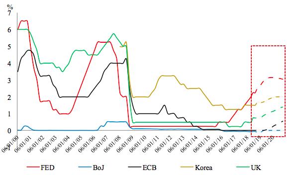 Kinh tế Việt Nam có thể trụ vững trước những rủi ro mang tính toàn cầu? - Ảnh 2.