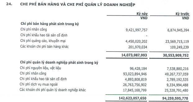 CenLand (CRE) báo lãi 320 tỷ đồng năm 2018, tăng 26% so với năm trước đó - Ảnh 1.