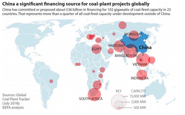 Đây là ngành đầu tư khiến Trung Quốc rót hàng tỷ USD vào Việt Nam nhưng lợi ích cho phát triển bền vững là một dấu hỏi - Ảnh 1.