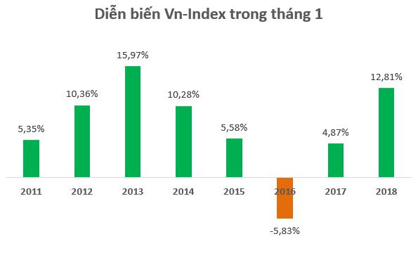 """Điểm sáng nào cho thị trường khi Vn-Index """"thủng"""" mốc 880 điểm? - Ảnh 3."""