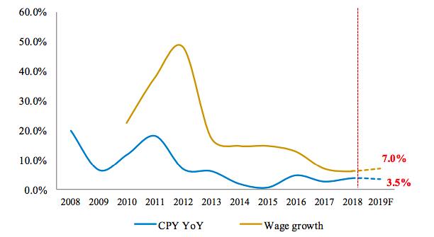BVSC: Năm 2019, áp lực giảm giá VND từ diễn biến của NDT thấp hơn 2018 - Ảnh 5.